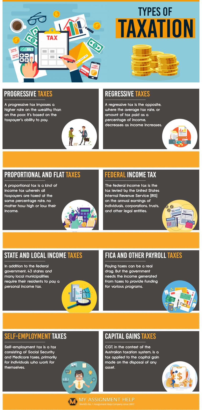 Types-of-Taxation